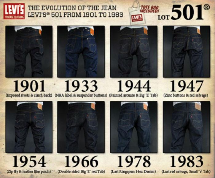 c99146de073fc O jeans entra na moda. A Guerra difundiu a imagem de virilidade que o  tecido Denim representava e o jeans passa a ser uma moda que contraria o  habitue