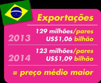 da32a3b54a994 O cenário mundial do calçado e as oportunidades para o Brasil ...